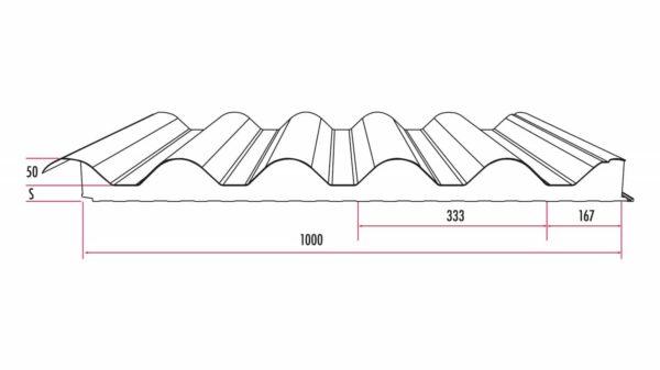 wave-pannelli-coibentati-tecnoriv-sicilia-palermo